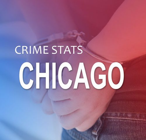 ADT Crime Statistics for Chicago Illinois