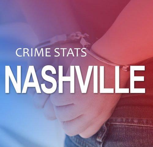ADT Crime Statistics for Nashville Tennessee